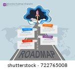 roadmap timeline infographic...   Shutterstock .eps vector #722765008
