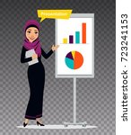 arab business woman character... | Shutterstock .eps vector #723241153