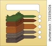 soil layer | Shutterstock .eps vector #723356326