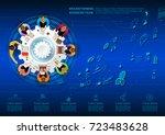 concept for business teamwork.... | Shutterstock .eps vector #723483628