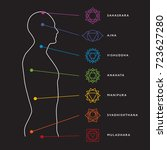 chakra system of human body... | Shutterstock .eps vector #723627280