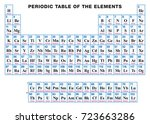 periodic table of the elements. ... | Shutterstock .eps vector #723663286