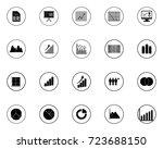 charts | Shutterstock .eps vector #723688150