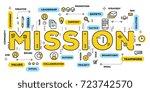 vector creative illustration of ... | Shutterstock .eps vector #723742570