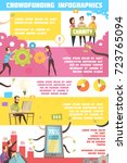 crowdfunding infographics with... | Shutterstock .eps vector #723765094