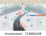 business road map timeline... | Shutterstock .eps vector #723882658