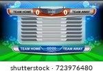 scoreboard broadcast graphic... | Shutterstock .eps vector #723976480