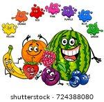cartoon vector illustration of... | Shutterstock .eps vector #724388080