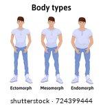 constitution of human body. man ... | Shutterstock .eps vector #724399444
