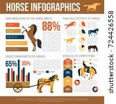 popular horse breeds...   Shutterstock . vector #724426558