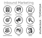 inbound marketing vector icons... | Shutterstock .eps vector #724544164