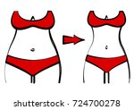 fat and slim woman figure in a... | Shutterstock .eps vector #724700278