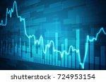 stock market graph and bar