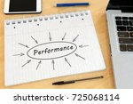 performance   handwritten text... | Shutterstock . vector #725068114