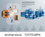 concepts for auditing .... | Shutterstock .eps vector #725701894