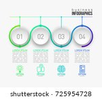 4 components make up something. ... | Shutterstock .eps vector #725954728