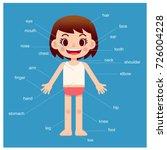 vector girl character showing...   Shutterstock .eps vector #726004228