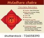muladhara chakra infographic.... | Shutterstock .eps vector #726058390