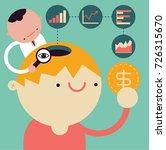 customer research | Shutterstock .eps vector #726315670