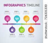 seven steps infographics   can... | Shutterstock .eps vector #726331330