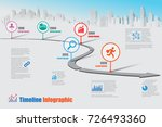business road map timeline... | Shutterstock .eps vector #726493360