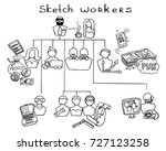 funny sketch doodle image with... | Shutterstock .eps vector #727123258