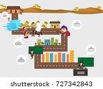 education timeline infographics ... | Shutterstock .eps vector #727342843