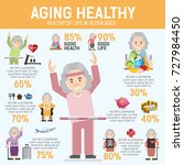 aging healthy. aging population ... | Shutterstock .eps vector #727984450
