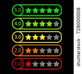 5 rate stars. rating system....