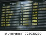 Departure Board At The Sao...