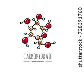 hand drawn doodle carbohydrate... | Shutterstock .eps vector #728391760