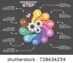 infographic circle diagram.... | Shutterstock .eps vector #728636254
