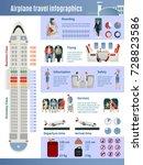 airplane people flight... | Shutterstock .eps vector #728823586