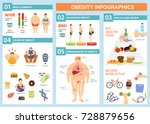 obesity weight loss and fat... | Shutterstock .eps vector #728879656