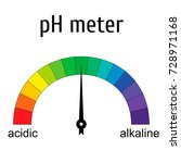 tester ph meter for measuring... | Shutterstock .eps vector #728971168