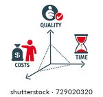 formula for success concept... | Shutterstock .eps vector #729020320