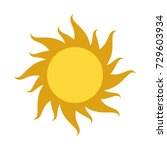 sun cartoon icon image
