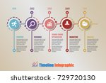 business road map timeline... | Shutterstock .eps vector #729720130