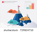 business pyramid infographic... | Shutterstock .eps vector #729824710