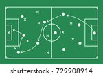 flat green field with soccer... | Shutterstock .eps vector #729908914