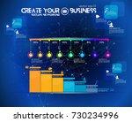 infographic concept | Shutterstock .eps vector #730234996