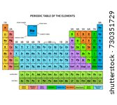 periodic table of the elements  ... | Shutterstock .eps vector #730351729