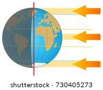 sun rays hit the earth at...   Shutterstock . vector #730405273