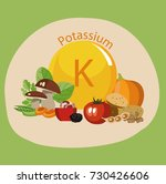 products rich with potassium.... | Shutterstock .eps vector #730426606
