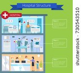 hospital structure and floors... | Shutterstock .eps vector #730543510