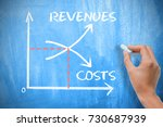 profitability increase concept... | Shutterstock . vector #730687939