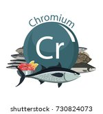 food rich with chrome. fish and ... | Shutterstock .eps vector #730824073