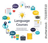 the circle of language... | Shutterstock .eps vector #731005510