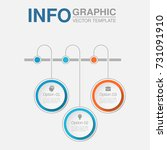 vector infographic template for ...   Shutterstock .eps vector #731091910