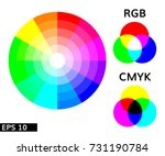 color scheme smyk and rgb... | Shutterstock .eps vector #731190784